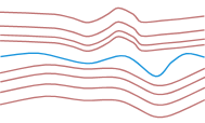 image of contour lines for a valley